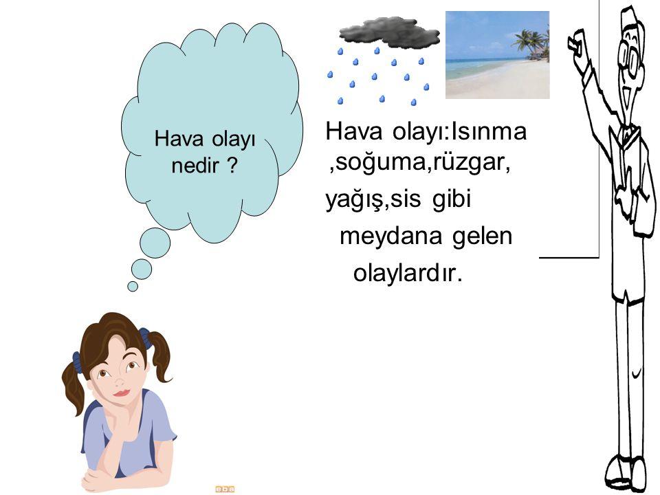 Hava olayı:Isınma ,soğuma,rüzgar, yağış,sis gibi meydana gelen