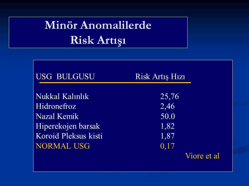 Minör Anomalilerde Risk Artışı