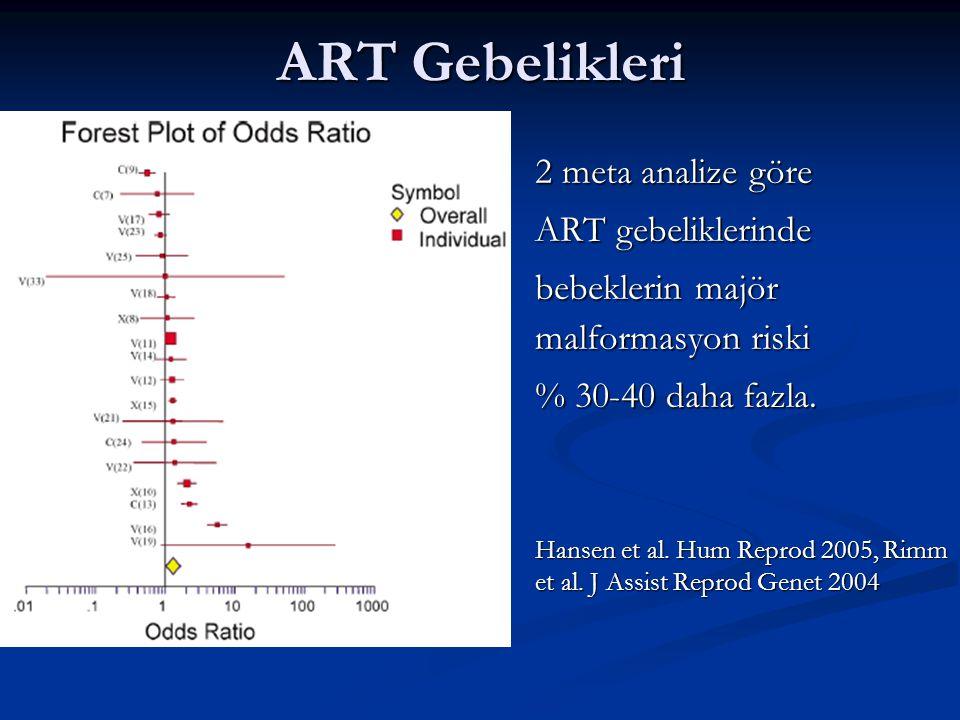ART Gebelikleri 2 meta analize göre ART gebeliklerinde