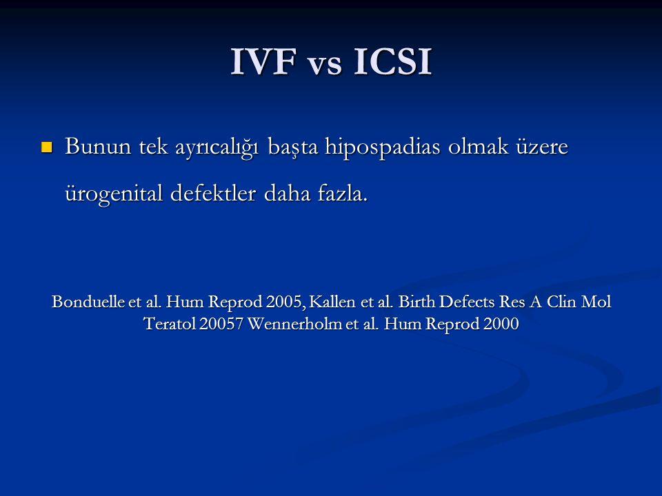 IVF vs ICSI Bunun tek ayrıcalığı başta hipospadias olmak üzere ürogenital defektler daha fazla.