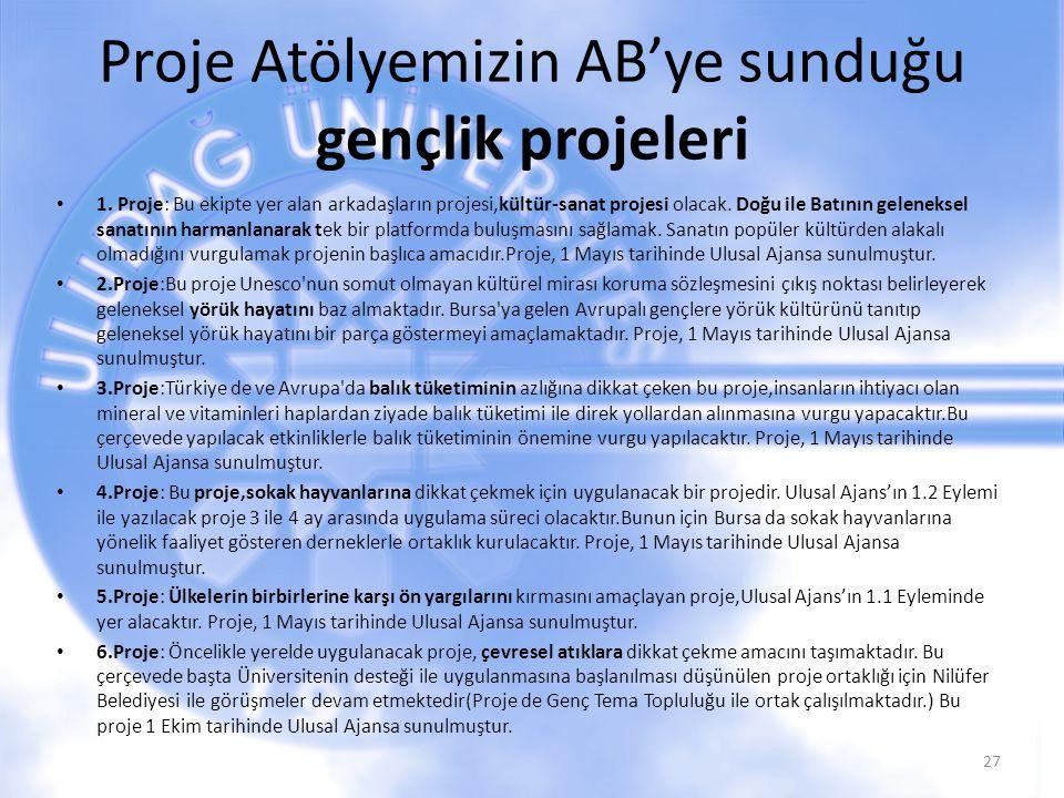 Proje Atölyemizin AB'ye sunduğu gençlik projeleri