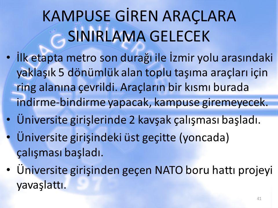 KAMPUSE GİREN ARAÇLARA SINIRLAMA GELECEK