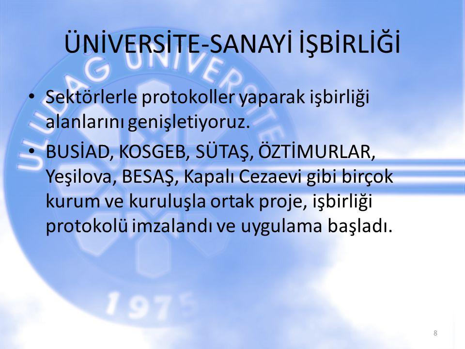 ÜNİVERSİTE-SANAYİ İŞBİRLİĞİ