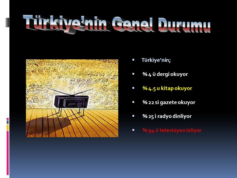 Türkiye'nin Genel Durumu