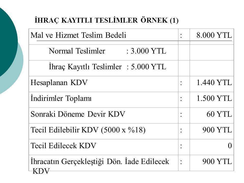 Mal ve Hizmet Teslim Bedeli : 8.000 YTL