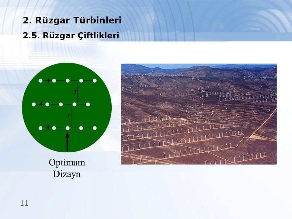 2. Rüzgar Türbinleri 2.5. Rüzgar Çiftlikleri Optimum Dizayn