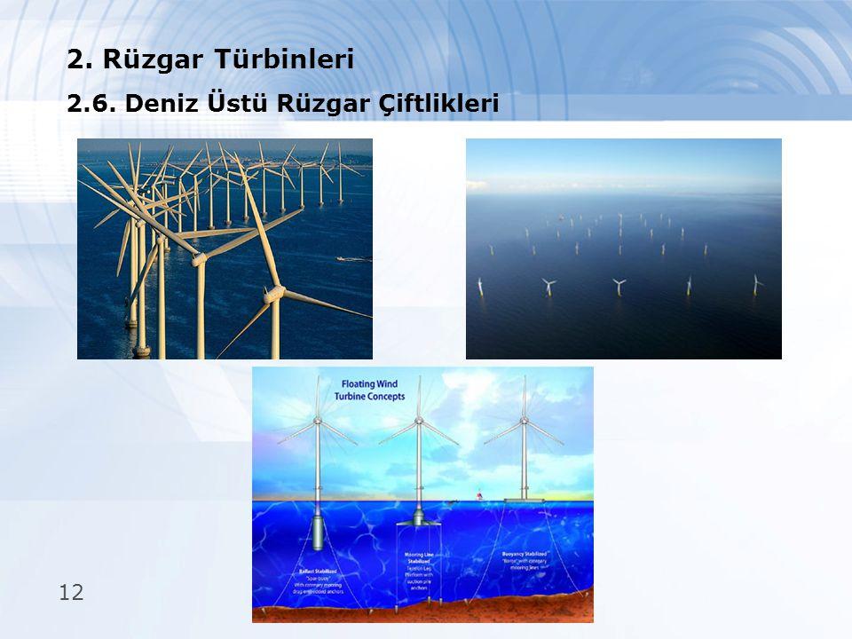 2. Rüzgar Türbinleri 2.6. Deniz Üstü Rüzgar Çiftlikleri