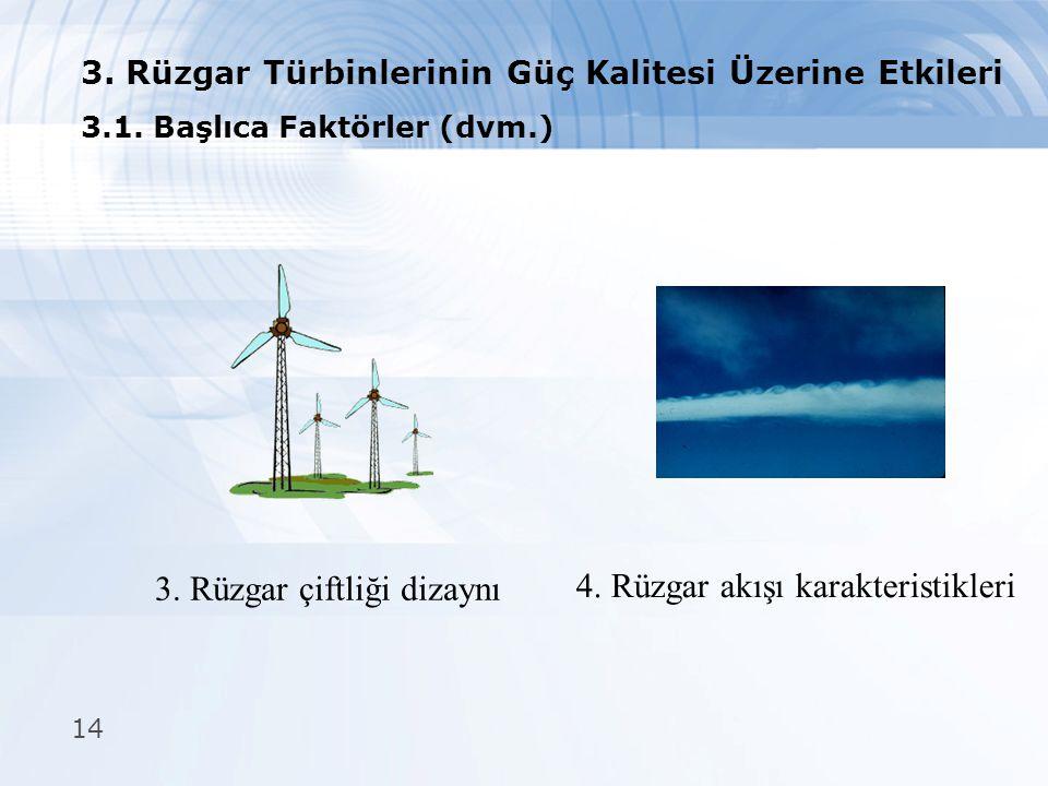 3. Rüzgar Türbinlerinin Güç Kalitesi Üzerine Etkileri