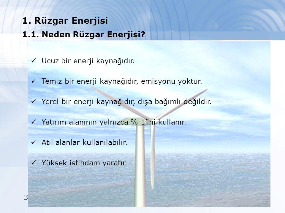 1. Rüzgar Enerjisi 1.1. Neden Rüzgar Enerjisi