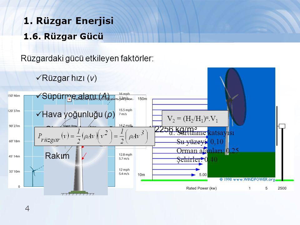 Standart hava yoğunluğu = 1,2256 kg/m3