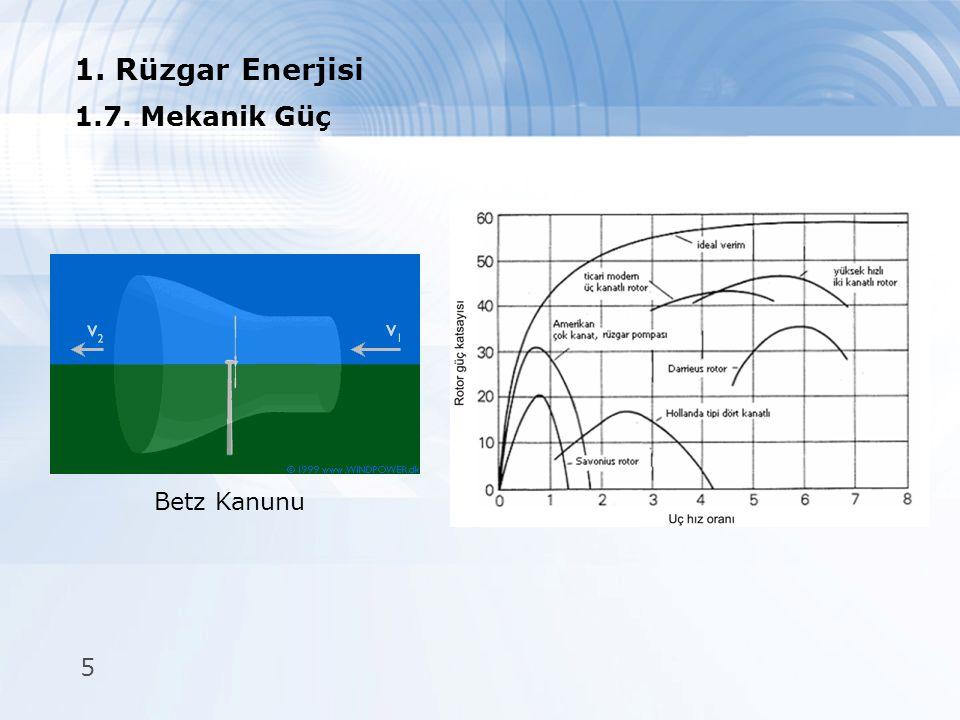 1. Rüzgar Enerjisi 1.7. Mekanik Güç Betz Kanunu