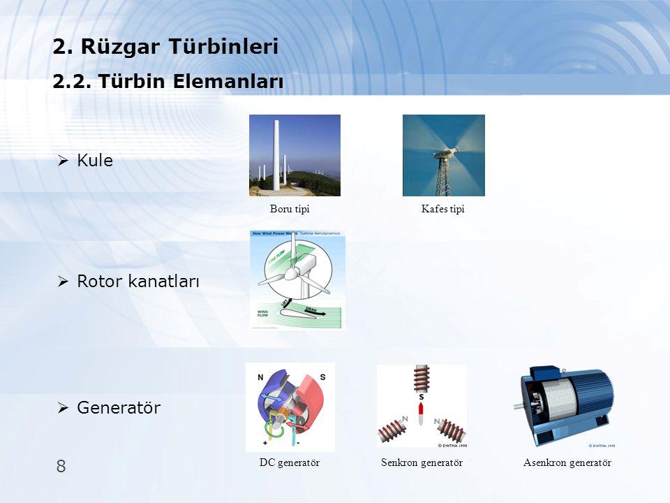 2. Rüzgar Türbinleri 2.2. Türbin Elemanları Kule Rotor kanatları
