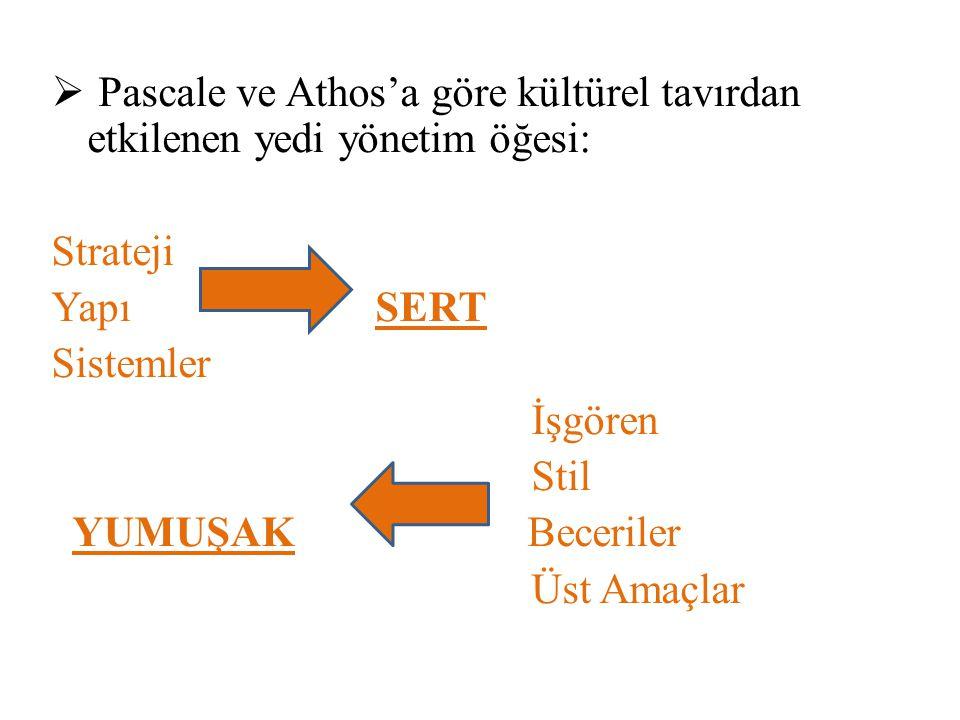 Pascale ve Athos'a göre kültürel tavırdan etkilenen yedi yönetim öğesi: