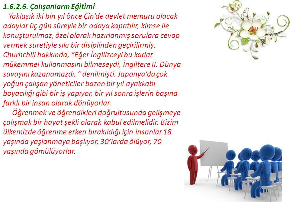 1.6.2.6. Çalışanların Eğitimi