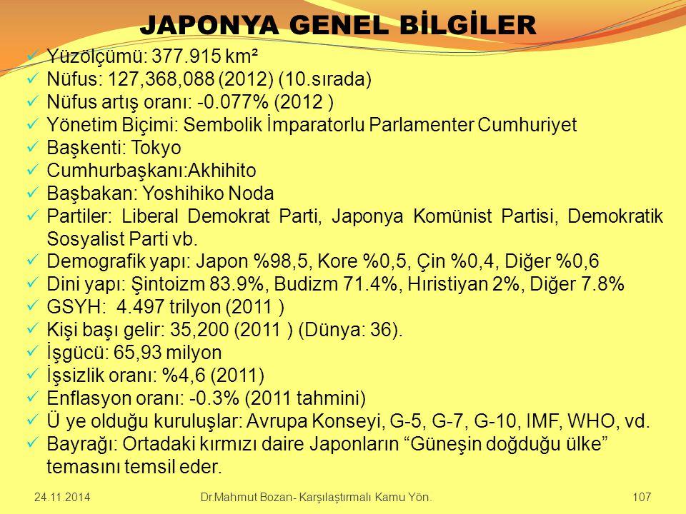JAPONYA GENEL BİLGİLER