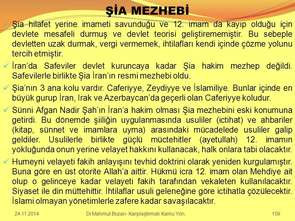 ŞİA MEZHEBİ
