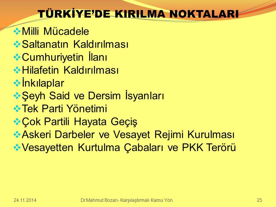 TÜRKİYE'DE KIRILMA NOKTALARI