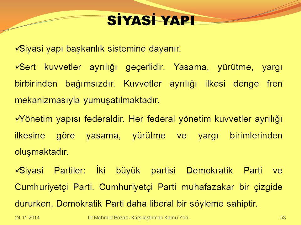 SİYASİ YAPI Siyasi yapı başkanlık sistemine dayanır.