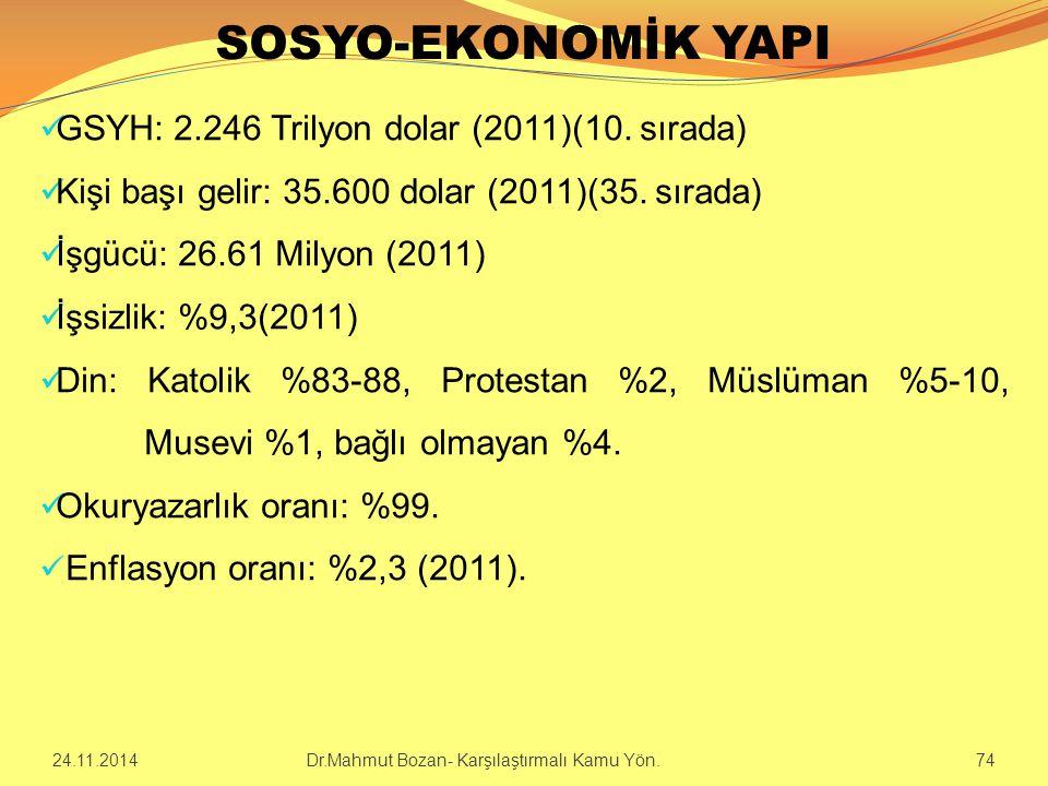 SOSYO-EKONOMİK YAPI GSYH: 2.246 Trilyon dolar (2011)(10. sırada)