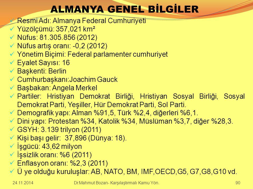 ALMANYA GENEL BİLGİLER