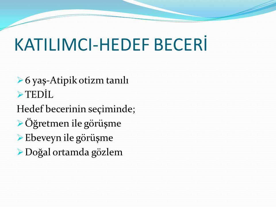 KATILIMCI-HEDEF BECERİ