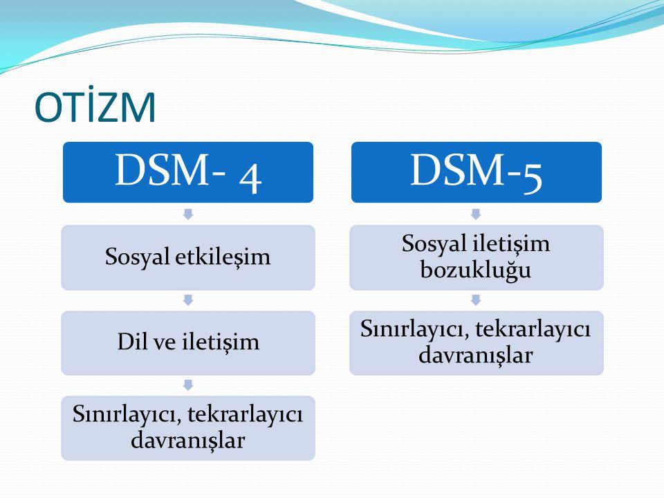 OTİZM DSM- 4 Sosyal etkileşim Dil ve iletişim