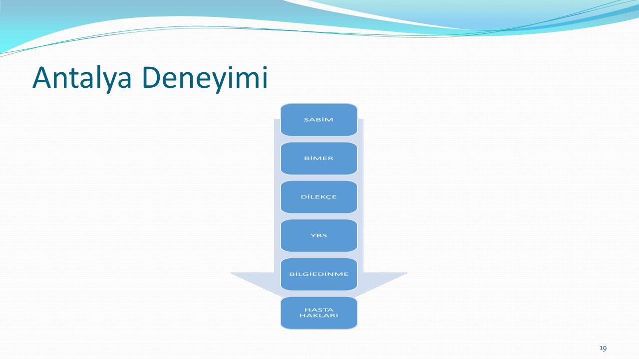 Antalya Deneyimi