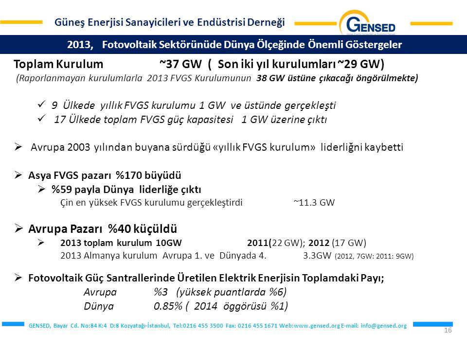 2013, Fotovoltaik Sektörünüde Dünya Ölçeğinde Önemli Göstergeler