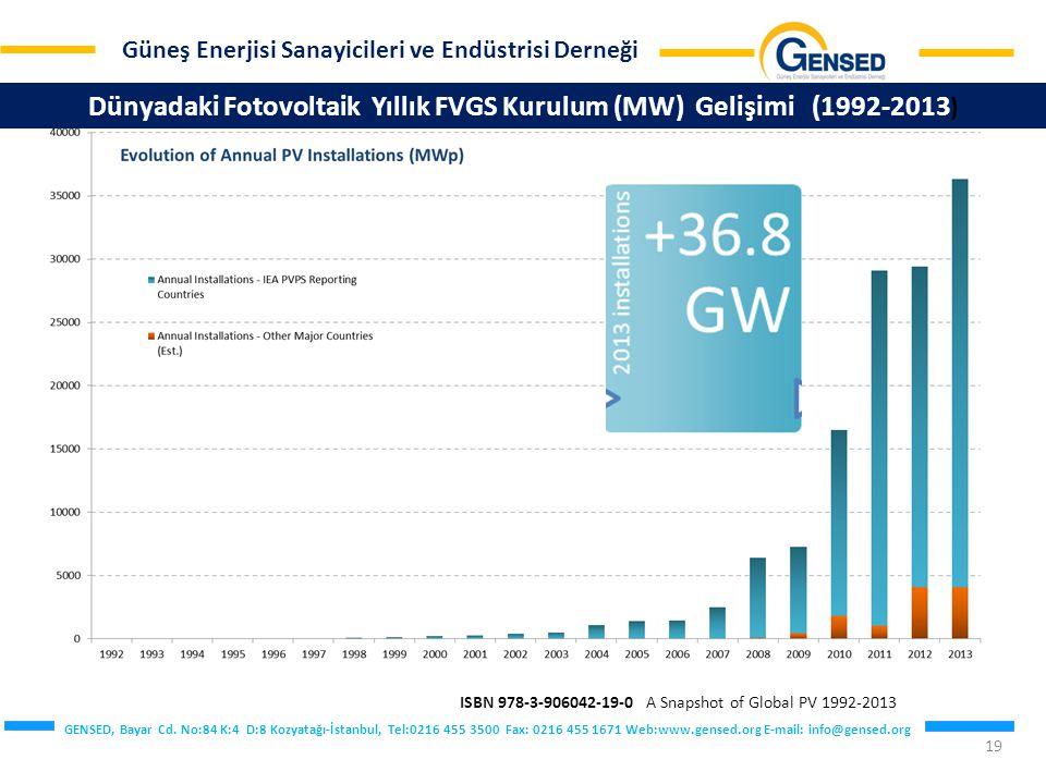 Dünyadaki Fotovoltaik Yıllık FVGS Kurulum (MW) Gelişimi (1992-2013)