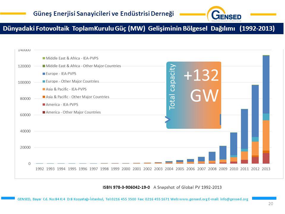 Dünyadaki Fotovoltaik ToplamKurulu Güç (MW) Gelişiminin Bölgesel Dağılımı (1992-2013)