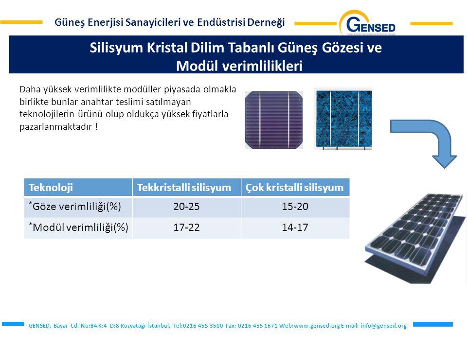 Silisyum Kristal Dilim Tabanlı Güneş Gözesi ve Modül verimlilikleri