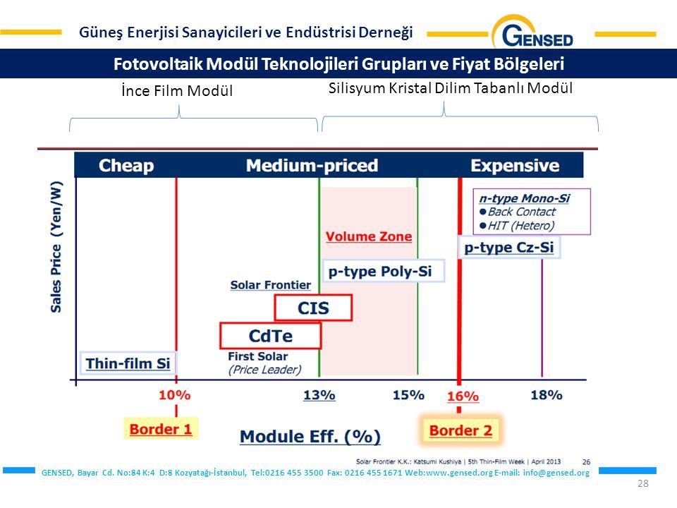 Fotovoltaik Modül Teknolojileri Grupları ve Fiyat Bölgeleri