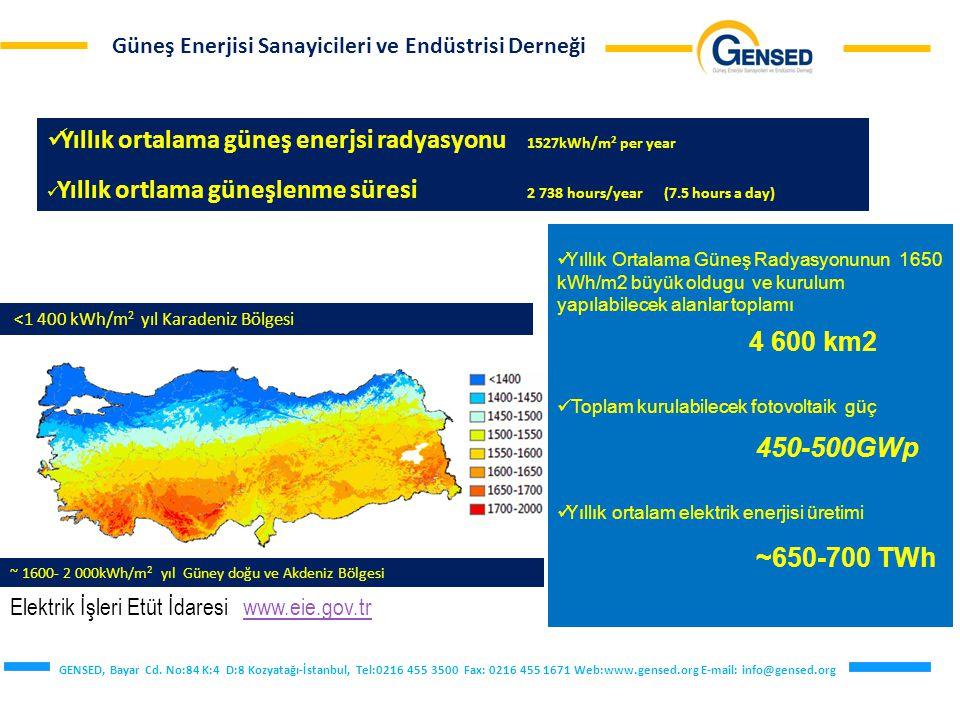 Yıllık ortalama güneş enerjsi radyasyonu 1527kWh/m2 per year