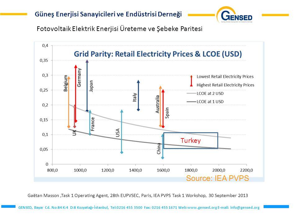 Fotovoltaik Elektrik Enerjisi Üreteme ve Şebeke Paritesi