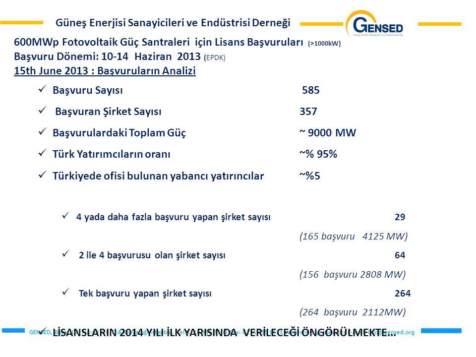 600MWp Fotovoltaik Güç Santraleri için Lisans Başvuruları (>1000kW)