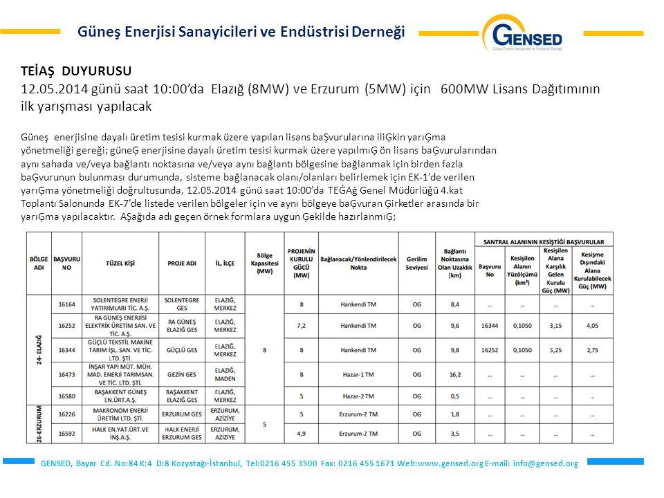 TEİAŞ DUYURUSU 12.05.2014 günü saat 10:00'da Elazığ (8MW) ve Erzurum (5MW) için 600MW Lisans Dağıtımının ilk yarışması yapılacak.