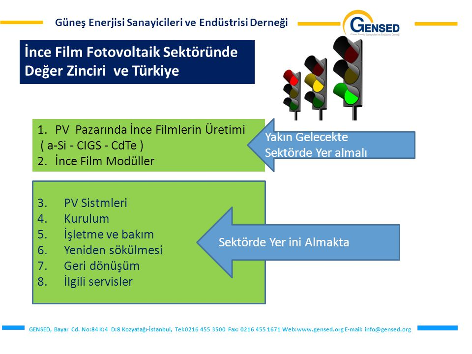 İnce Film Fotovoltaik Sektöründe Değer Zinciri ve Türkiye