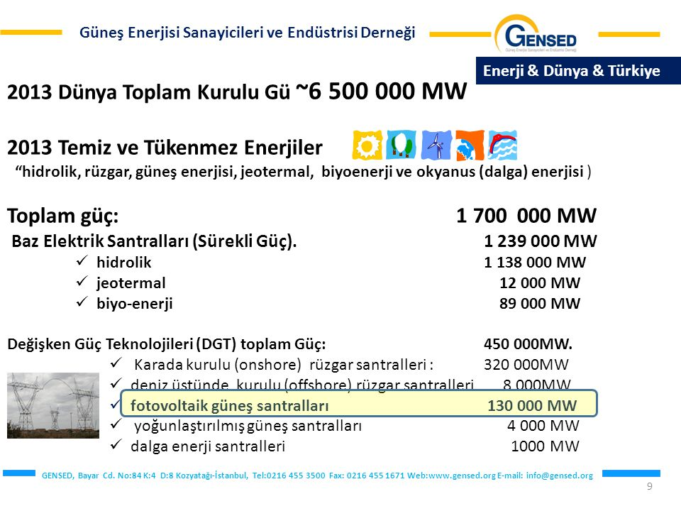2013 Dünya Toplam Kurulu Gü ~6 500 000 MW