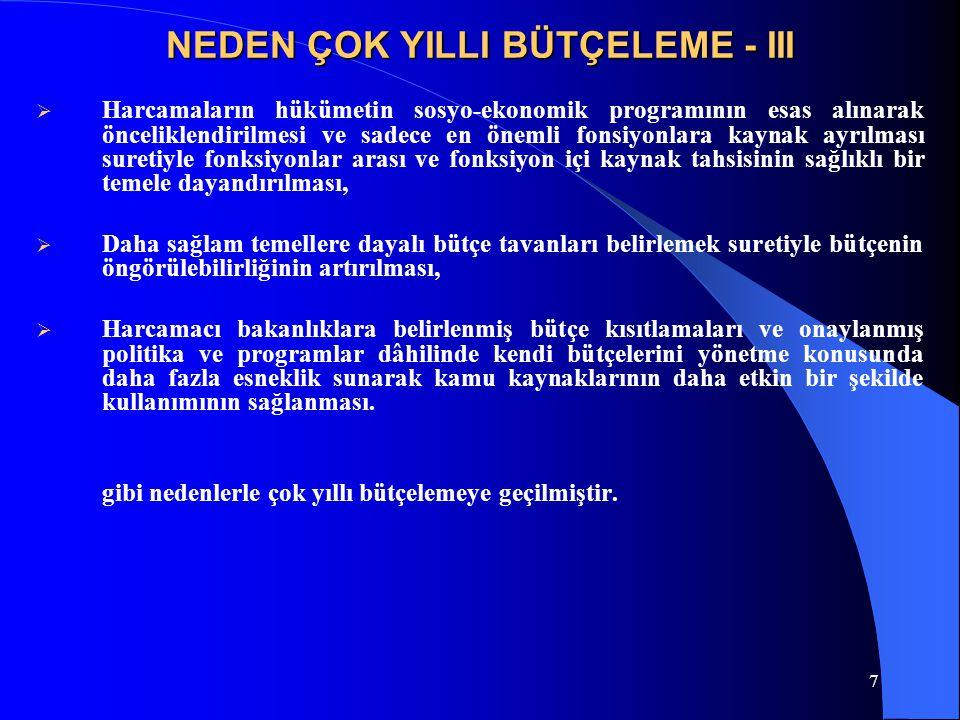 NEDEN ÇOK YILLI BÜTÇELEME - III