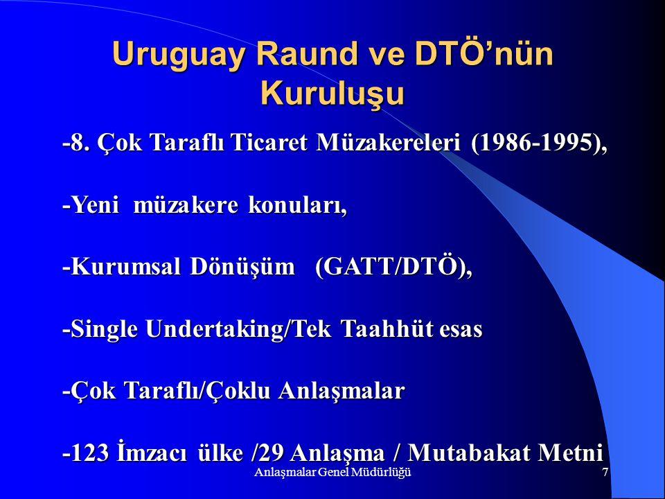 Uruguay Raund ve DTÖ'nün Kuruluşu