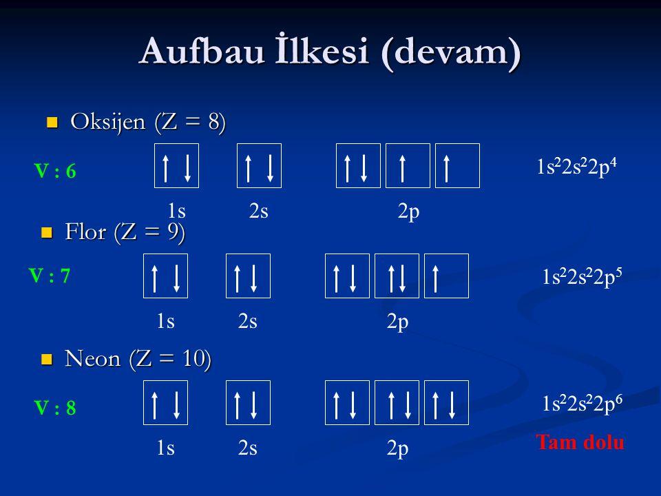 Aufbau İlkesi (devam) Oksijen (Z = 8) Flor (Z = 9) Neon (Z = 10)