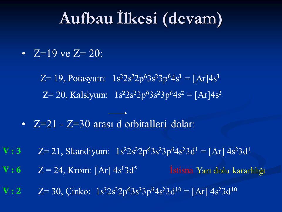 Aufbau İlkesi (devam) • Z=19 ve Z= 20: