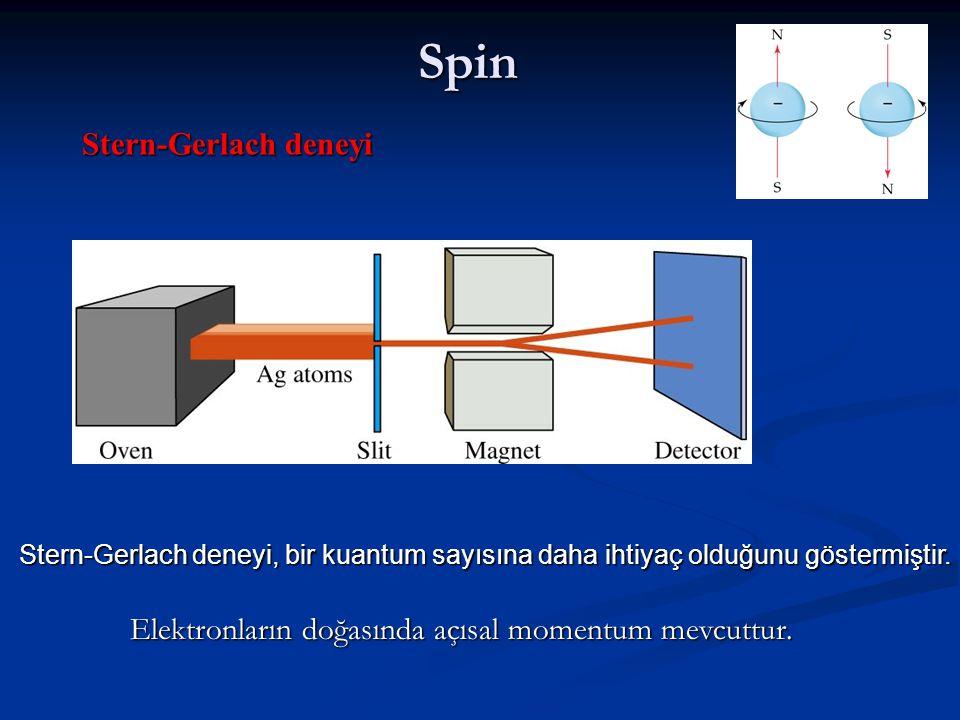 Spin Elektronların doğasında açısal momentum mevcuttur.