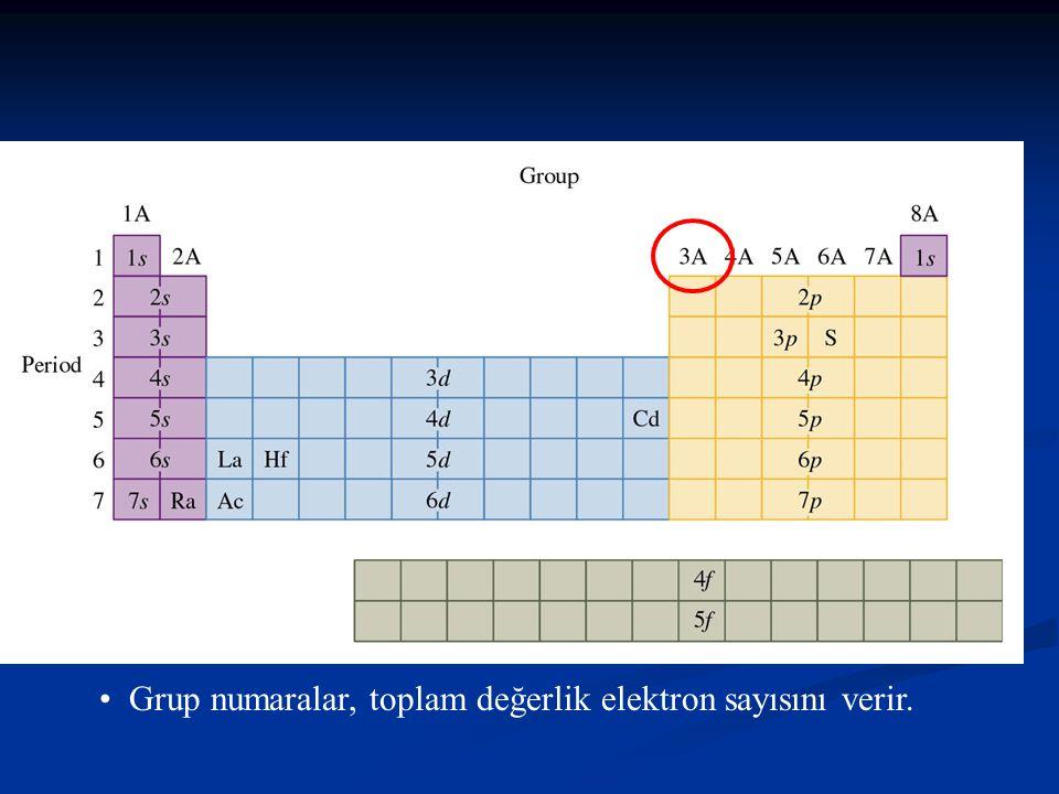 • Grup numaralar, toplam değerlik elektron sayısını verir.