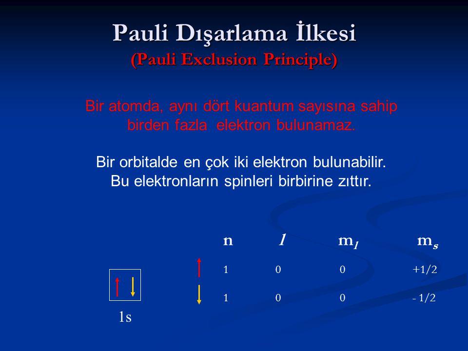 Pauli Dışarlama İlkesi (Pauli Exclusion Principle)