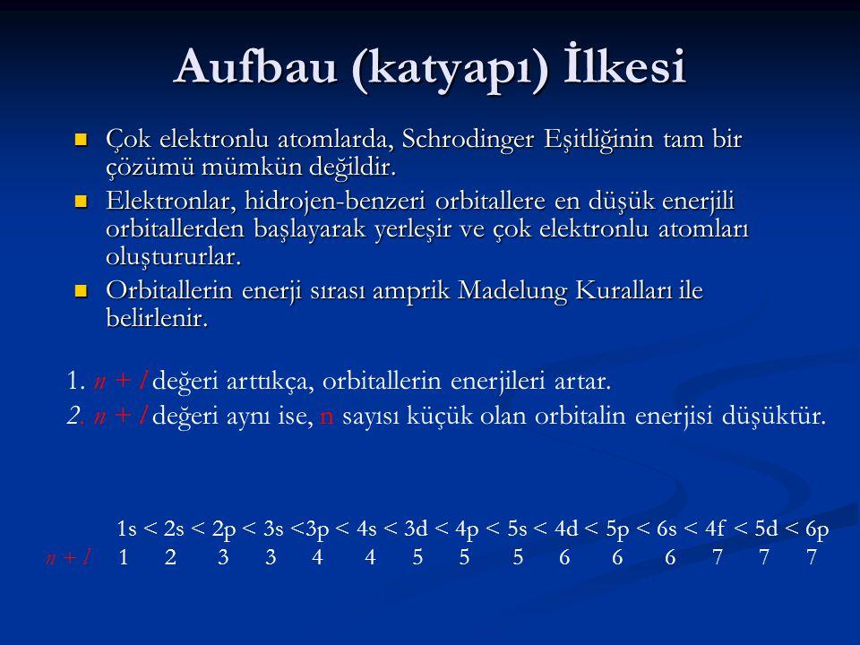 Aufbau (katyapı) İlkesi