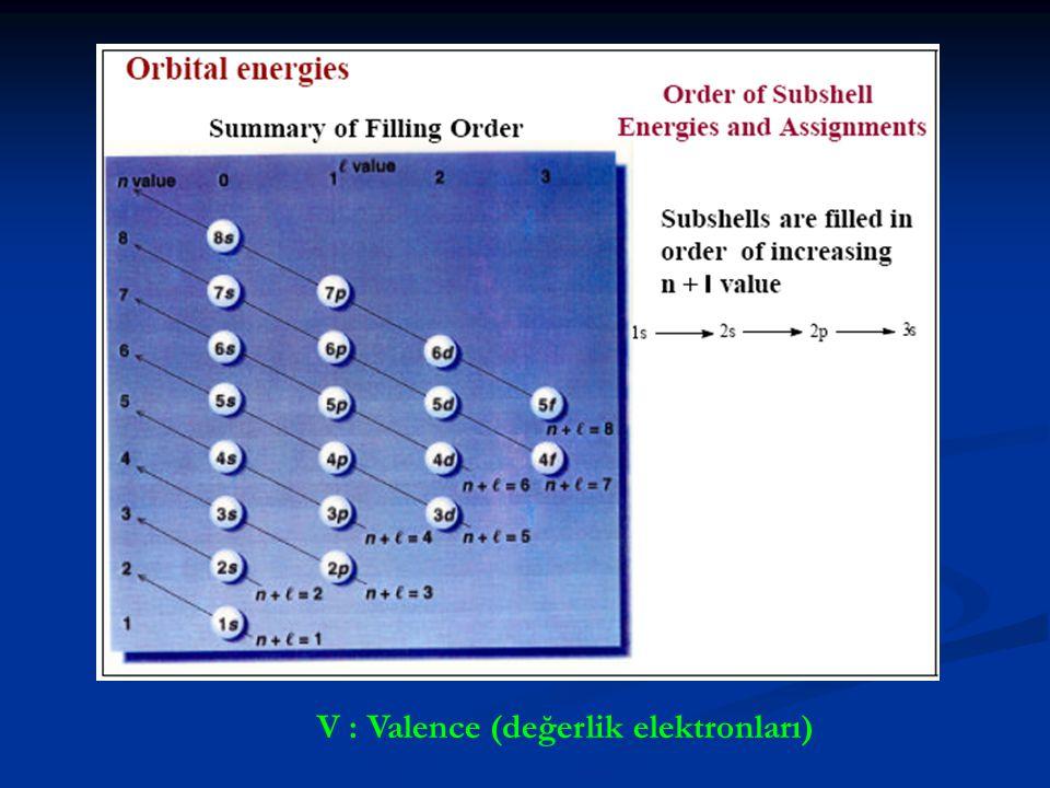 V : Valence (değerlik elektronları)