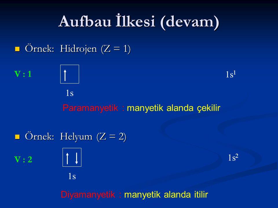 Aufbau İlkesi (devam) Örnek: Hidrojen (Z = 1) Örnek: Helyum (Z = 2)