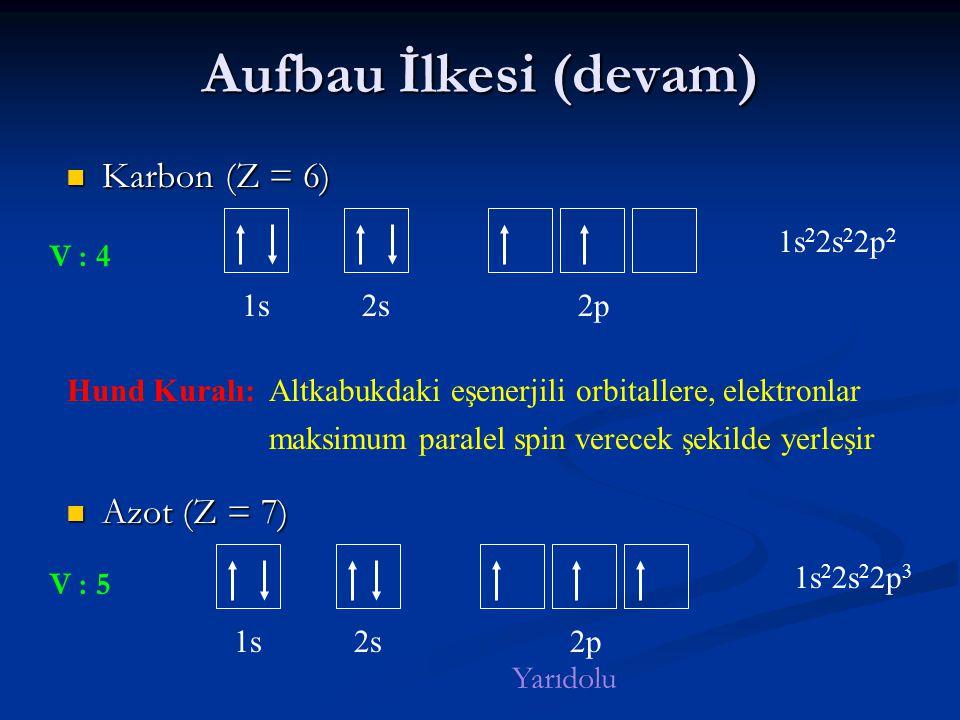Aufbau İlkesi (devam) Karbon (Z = 6) Azot (Z = 7) 1s22s22p2 V : 4 1s