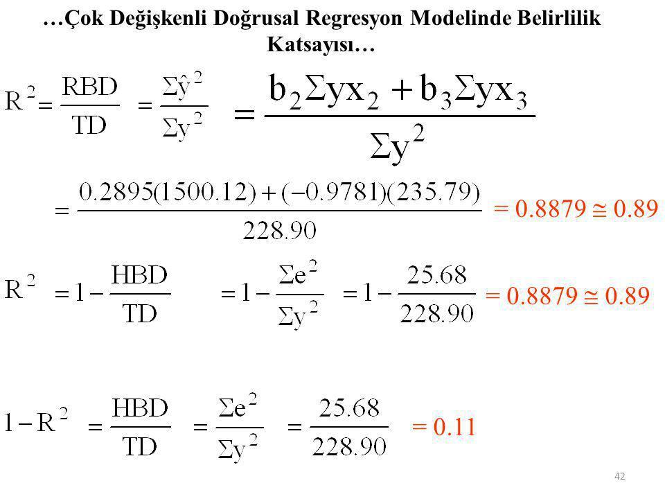 …Çok Değişkenli Doğrusal Regresyon Modelinde Belirlilik Katsayısı…